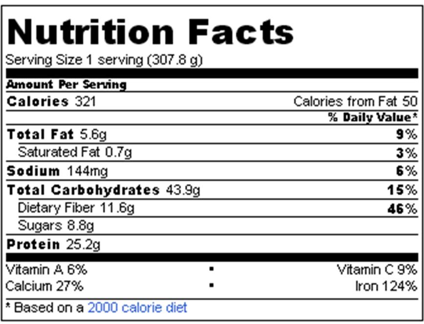 Oatmeal Shake Nutrition