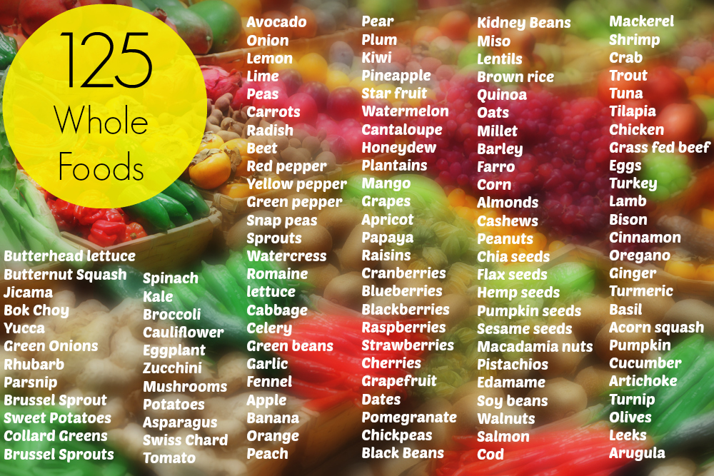 Whole Food Plant Diet Shopping List
