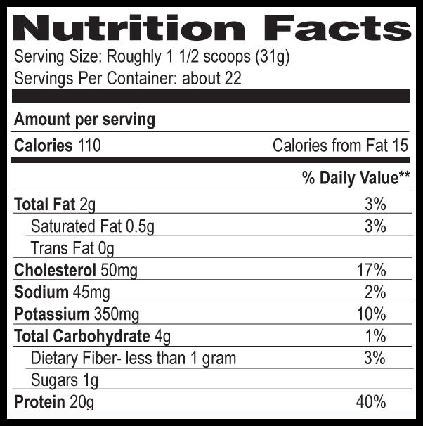 Javapro Nutrition