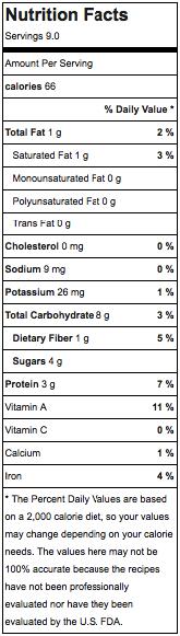 Bourbon Pumpkin Protein Balls Nutrition